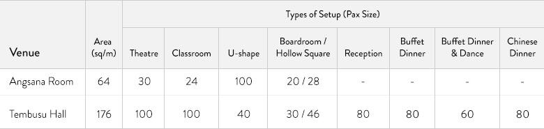 CSRS-Meetings-Table